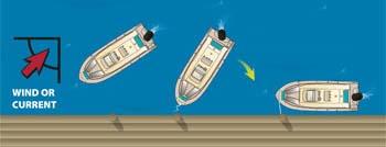 docking tricks